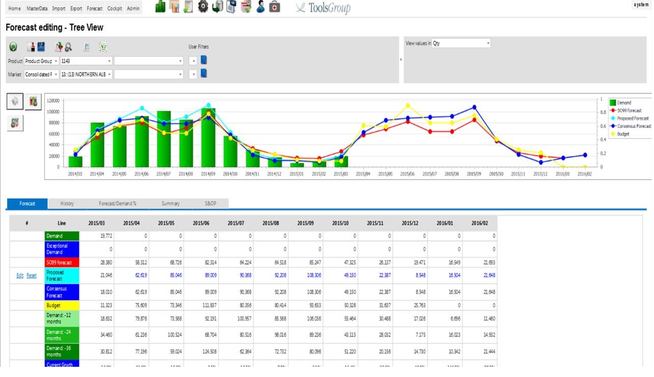 DemandCollaborationHubScreenshot.jpg