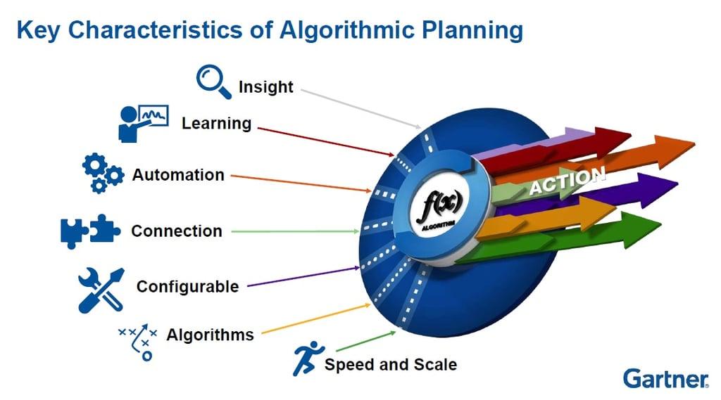 Key_Characteristics_of_Algorithmic_Planning.jpg