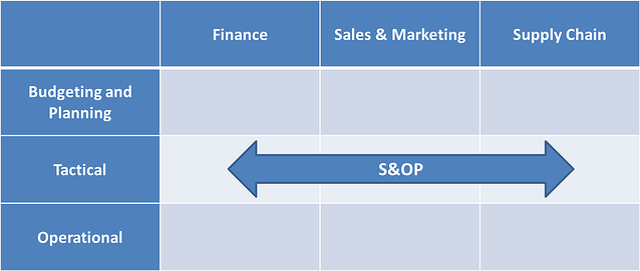 SOP_Facilitates_Cross-Functiona_Collaboration-1.png