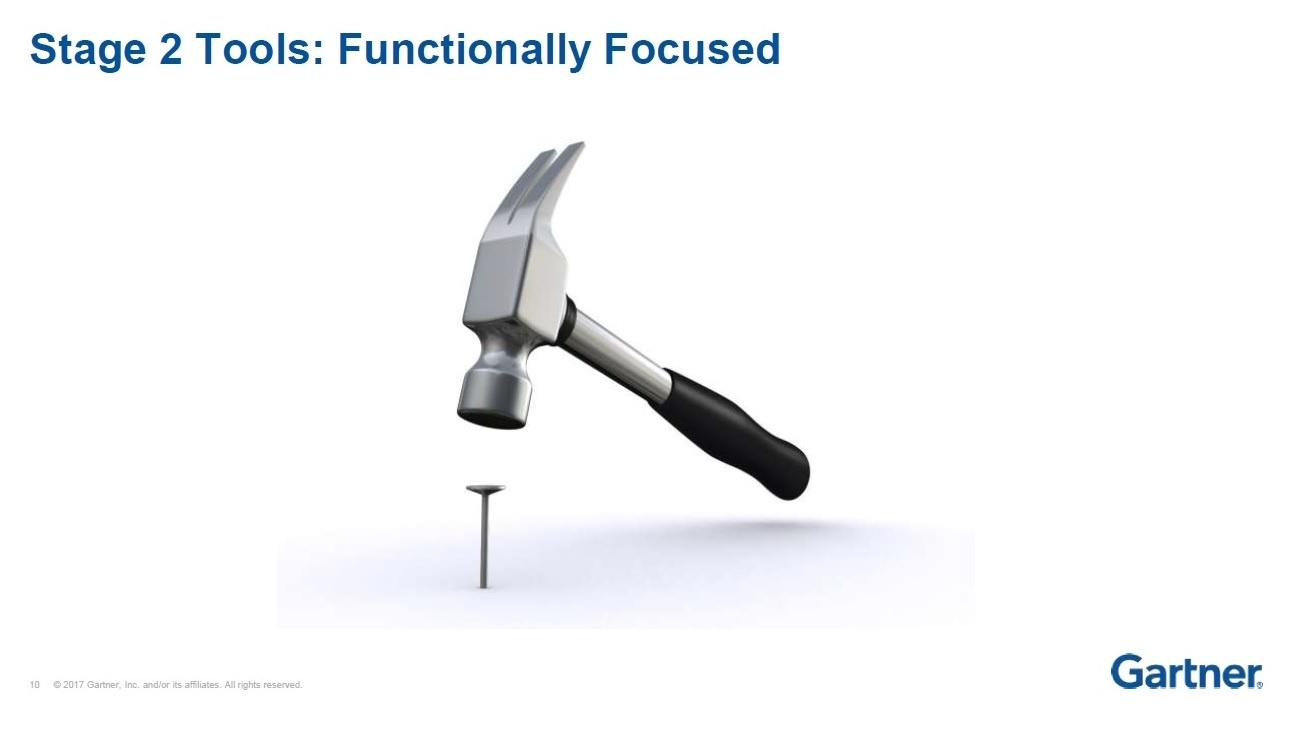 Stage 2 Supply Chain Planning Maturity.jpg