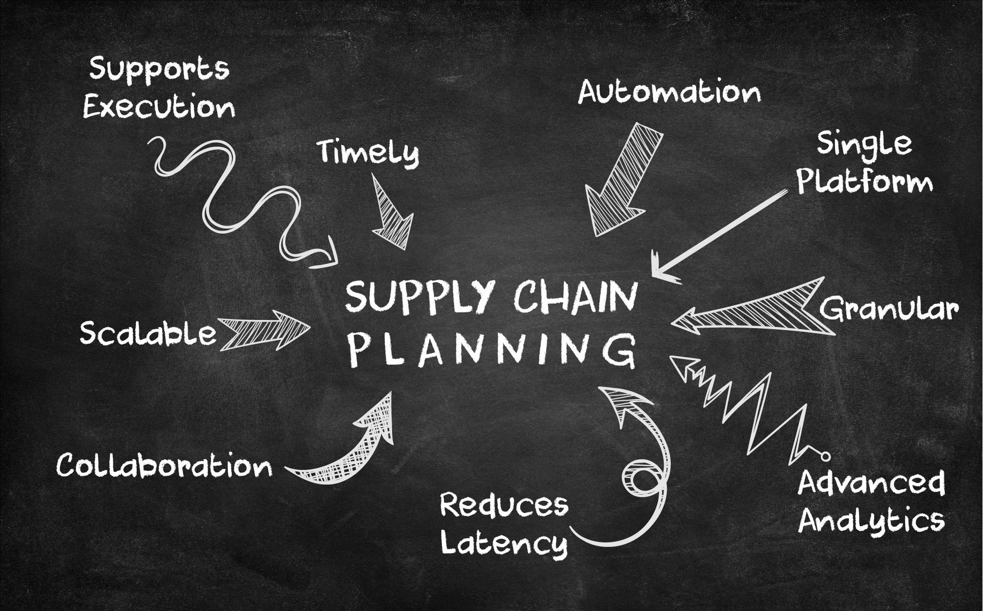 Supply Chain Planning User Concerns