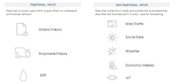 Traditional versus non-traditional forecatsing inputs.jpg